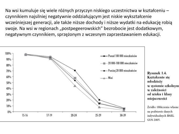 """Na wsi kumuluje się wiele różnych przyczyn niskiego uczestnictwa w kształceniu – czynnikiem najsilniej negatywnie oddziałującym jest niskie wykształcenie wcześniejszej generacji, ale także niższe dochody i niższe wydatki na edukację robią swoje. Na wsi w regionach """"postpegeerowskich"""" bezrobocie jest dodatkowym, negatywnym czynnikiem, sprzężonym z wczesnym zaprzestawaniem edukacji."""