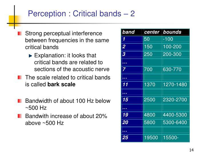 Perception : Critical bands – 2
