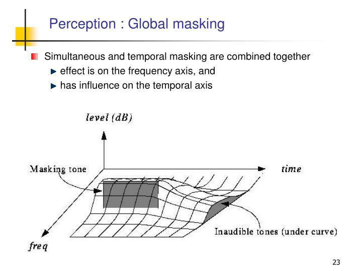 Perception : Global masking