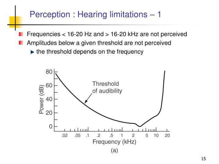 Perception : Hearing limitations – 1