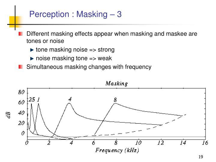Perception : Masking – 3