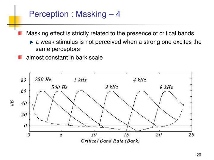 Perception : Masking – 4