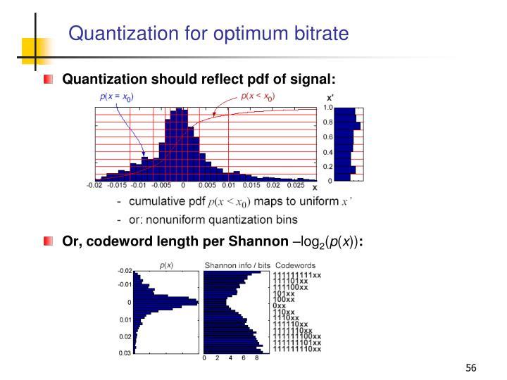 Quantization for optimum bitrate