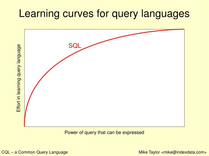 Learning curves for query languages