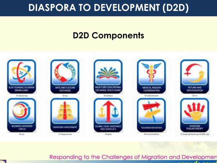 DIASPORA TO DEVELOPMENT (D2D)