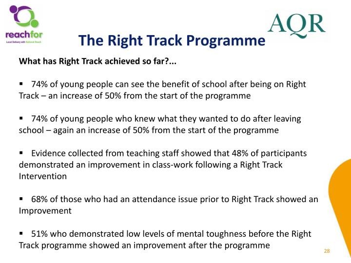 What has Right Track achieved so far?...