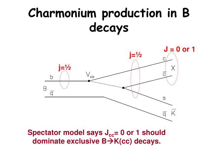 Charmonium production in B decays