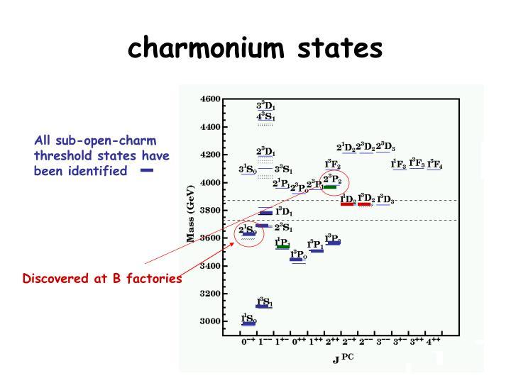 charmonium states