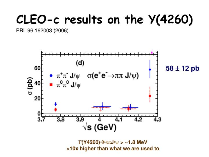 CLEO-c results on the Y(4260)
