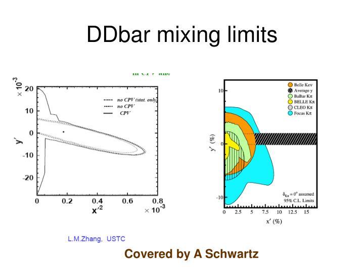 DDbar mixing limits