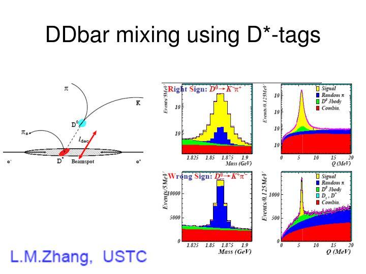 DDbar mixing using D*-tags