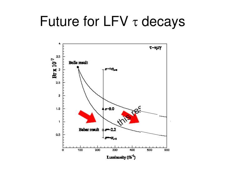 Future for LFV