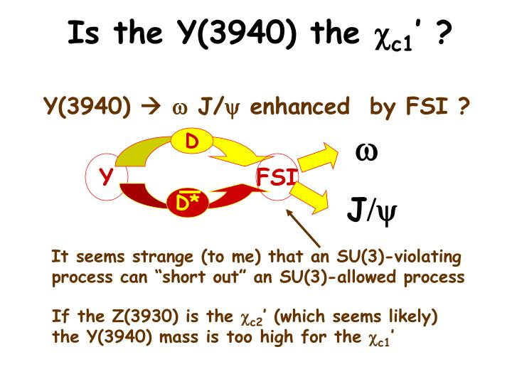 Is the Y(3940) the