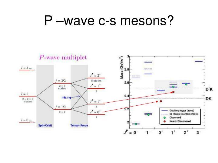 P –wave c-s mesons?