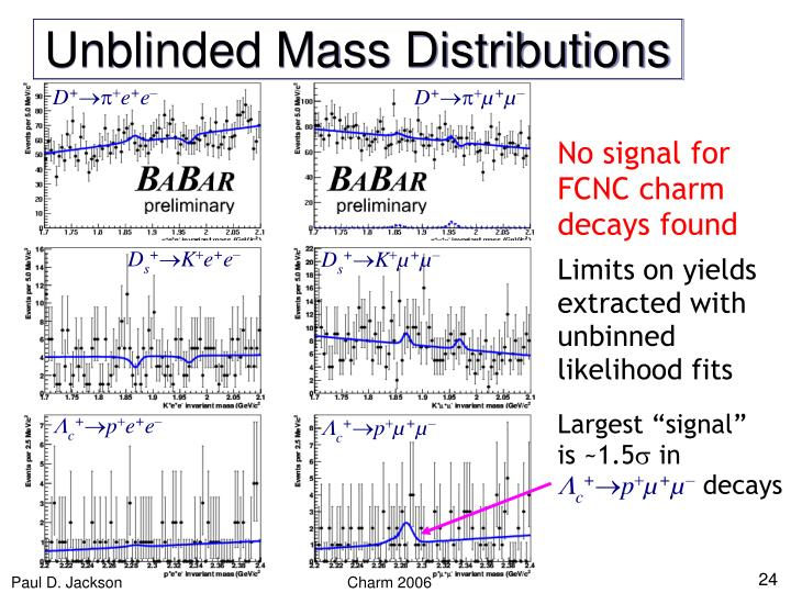 Unblinded Mass Distributions