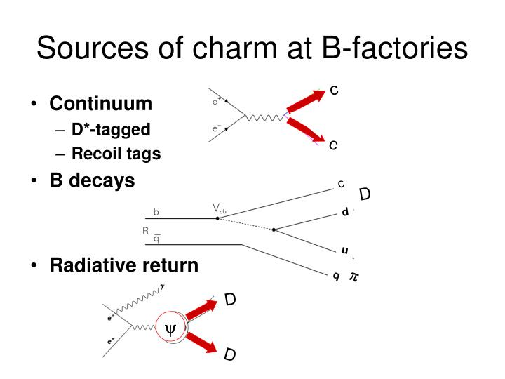 Sources of charm at B-factories