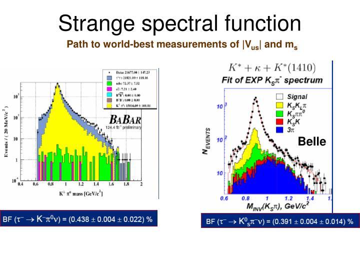 Strange spectral function