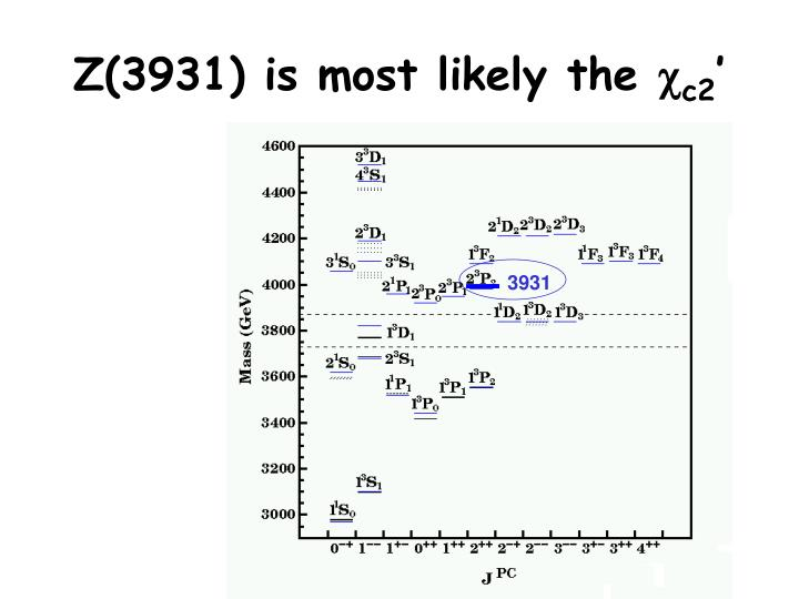 Z(3931) is most likely the