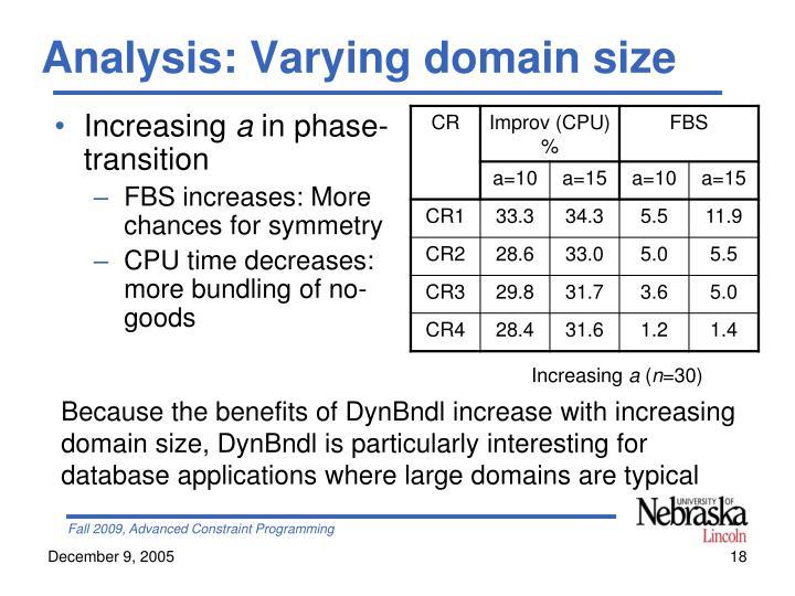 Analysis: Varying domain size
