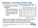 analysis varying domain size