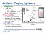 analysis varying tightness