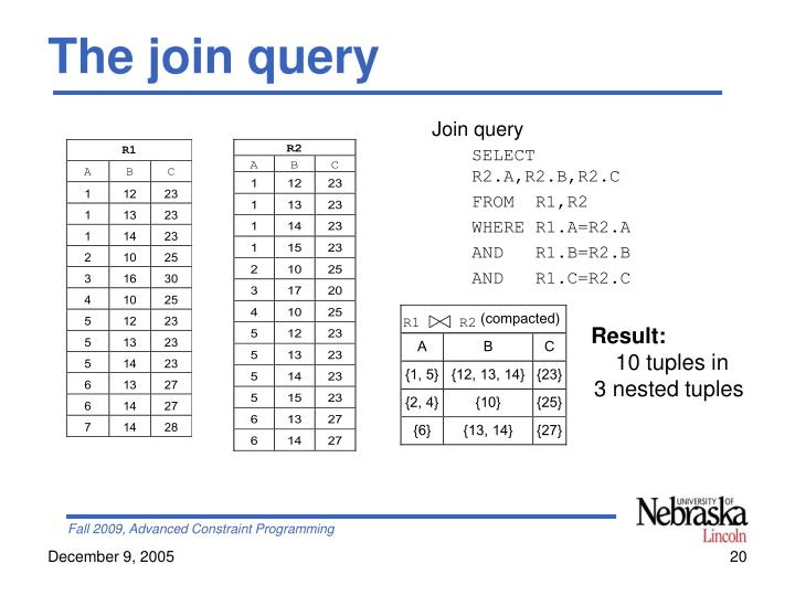 The join query