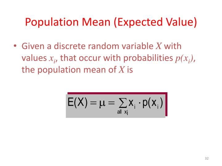 Population Mean (Expected Value)
