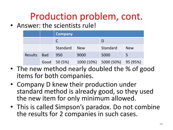 Production problem, cont.