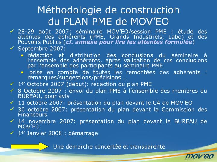 Méthodologie de construction