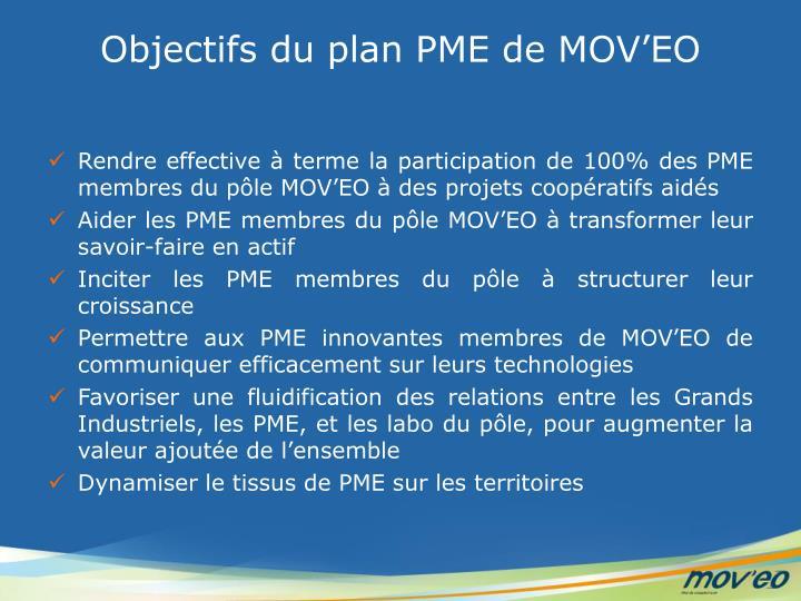 Objectifs du plan PME de MOV'EO