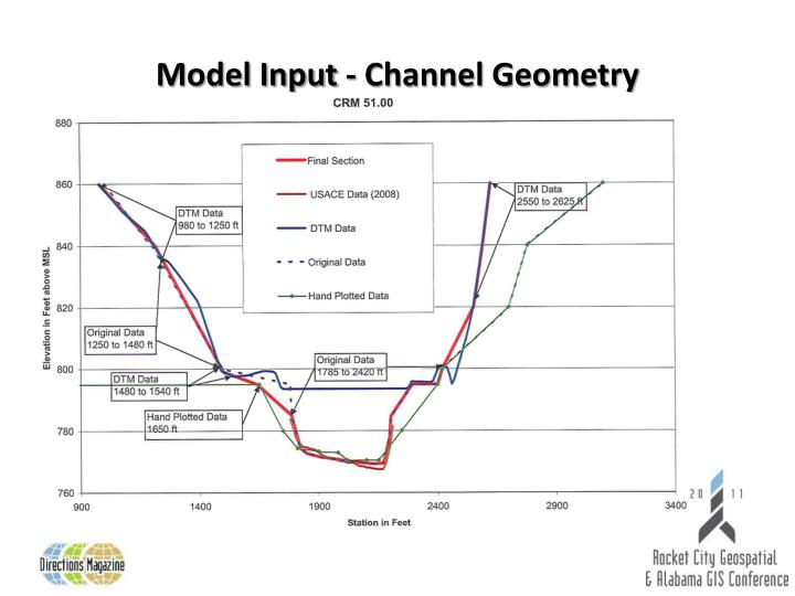 Model Input - Channel Geometry