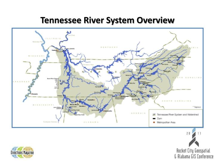 Tennessee River System Overview