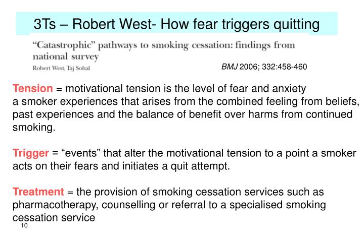 3Ts – Robert West- How fear triggers quitting