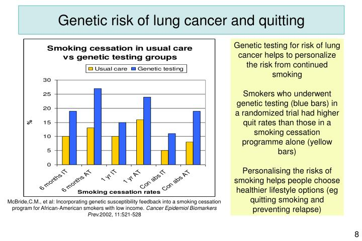 Genetic risk of lung cancer and quitting