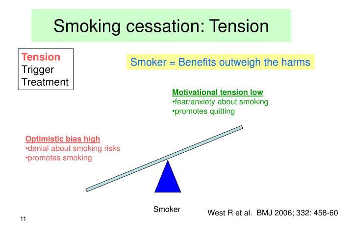 Smoking cessation: Tension