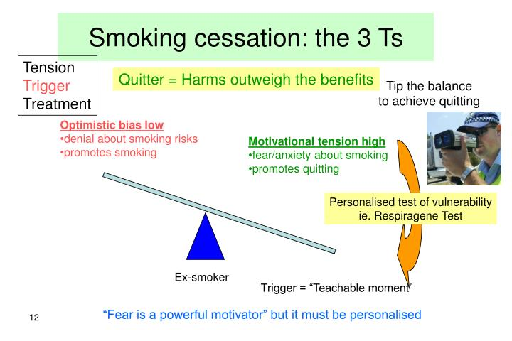 Smoking cessation: the 3 Ts