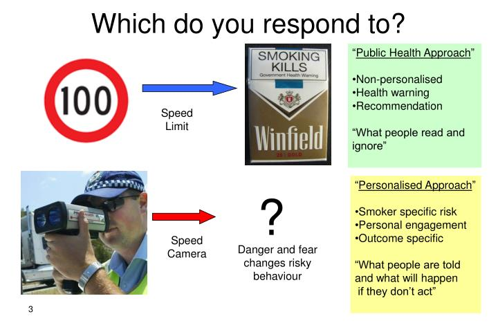 Which do you respond to?
