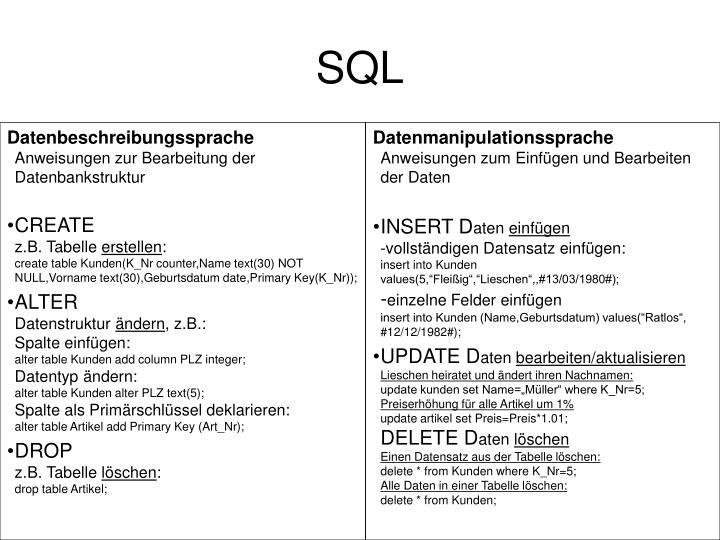 Datenbeschreibungssprache