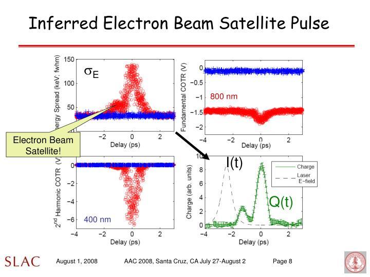 Inferred Electron Beam Satellite Pulse