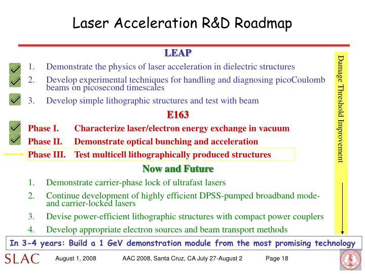 Laser Acceleration R&D Roadmap