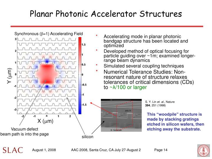 Planar Photonic Accelerator Structures