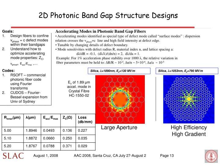 2D Photonic Band Gap Structure Designs