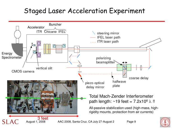 Staged Laser Acceleration Experiment
