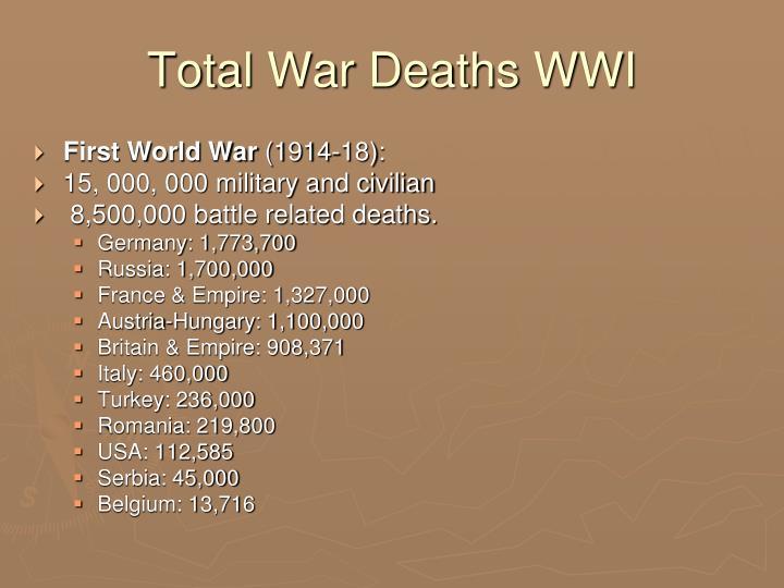 Total War Deaths WWI
