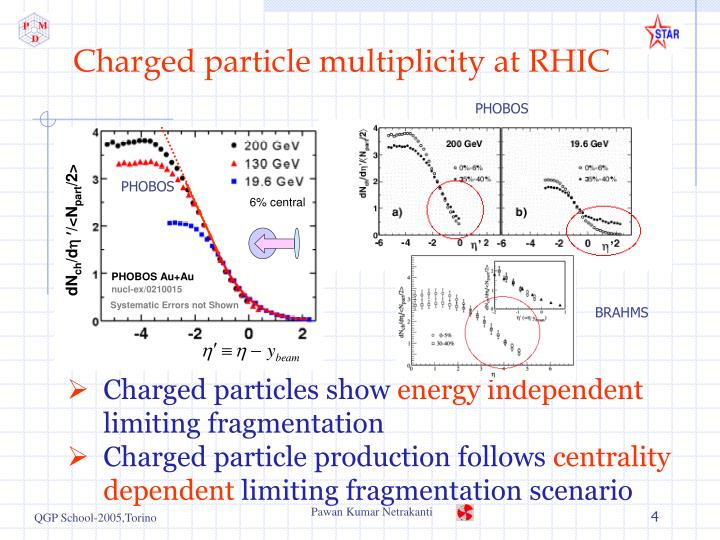 Charged particle multiplicity at RHIC