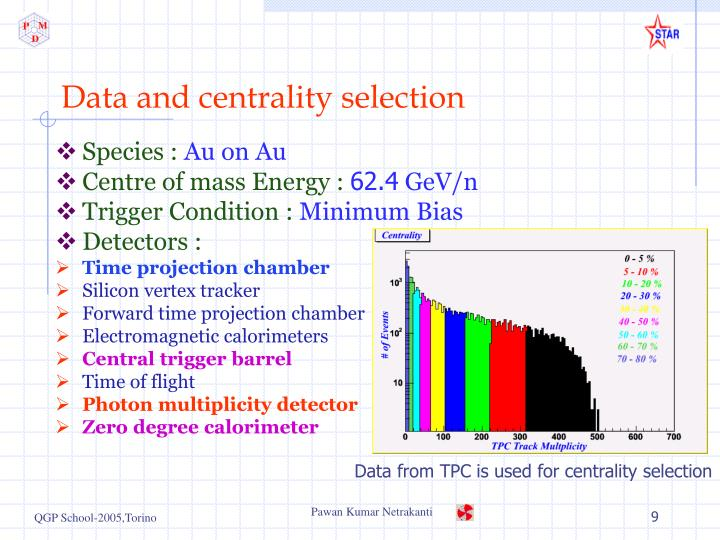 Data and centrality selection