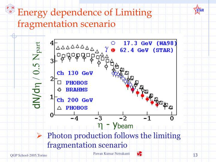 Energy dependence of Limiting fragmentation scenario