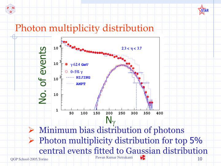 Photon multiplicity distribution