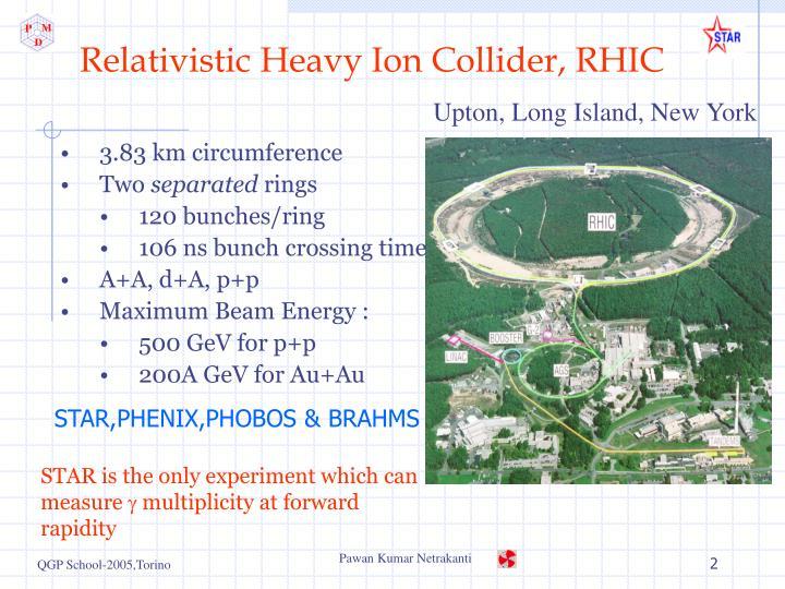 Relativistic Heavy Ion Collider, RHIC