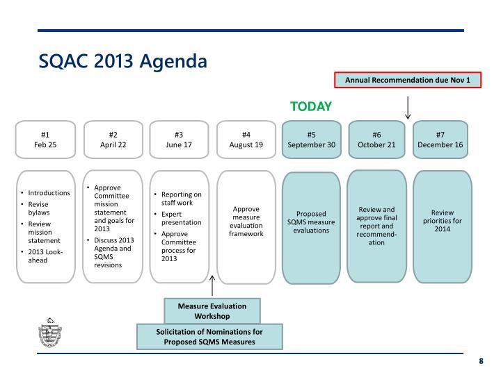 SQAC 2013 Agenda
